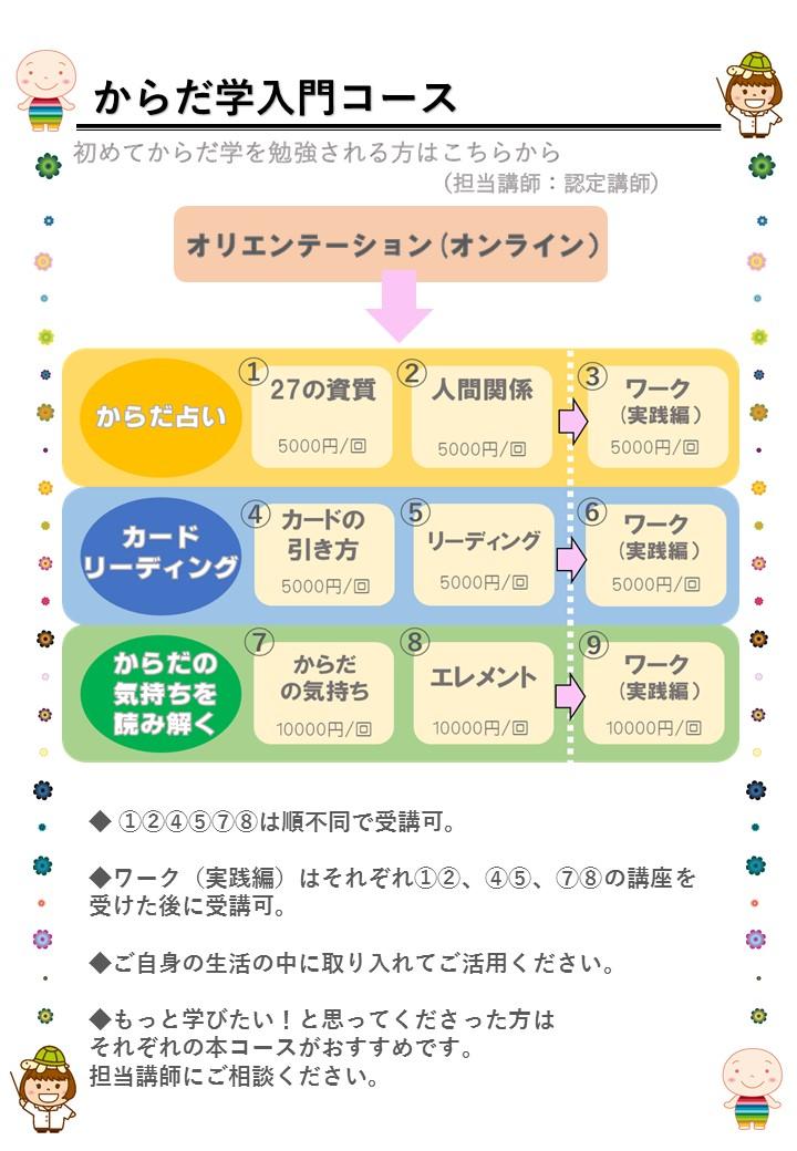 講座案内0415 (入門コース)