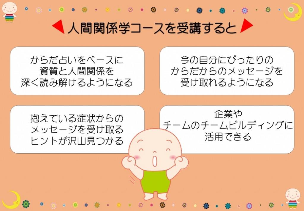 人間関係学ホームページテキスト(改